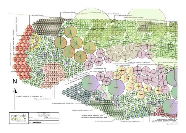Planning applications cornwall for Garden design planting schemes